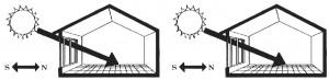 Passive Solar Infographic